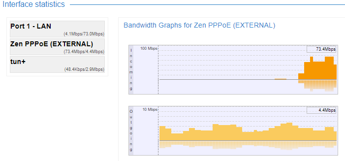 Testing Bandwidth and Download Speed on the Smoothwall